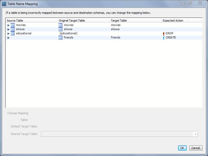 MySQL :: MySQL Workbench Manual :: 9 5 1 Database