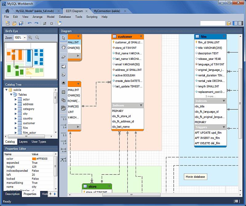 mysql mysql workbench manual 9 1 1 9 the model navigator panel MySQL Workbench Screenshots content is described in the surrounding text